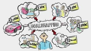 The Process Of Goalsmapping